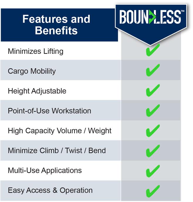 Comparison Chart - mobile